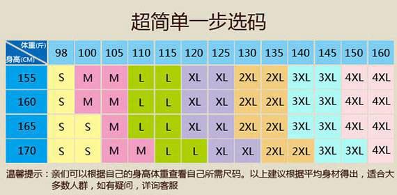 定做工衣时码号与数量如何分配(服装尺码对照表)