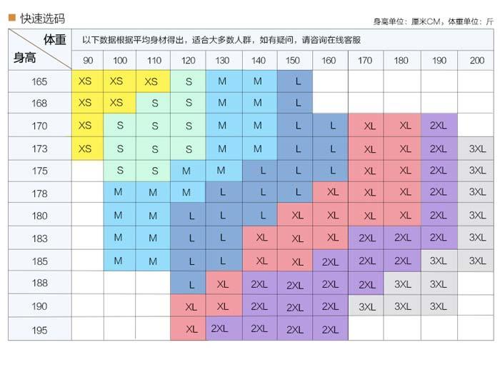 T恤衫尺码对照表,T恤衫订做中国标准尺码表