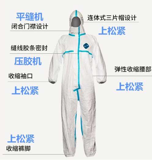 医疗防护服是什么面料,普通工业防护服能否当医疗防护
